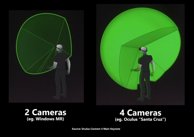 inside out controller tracking.png